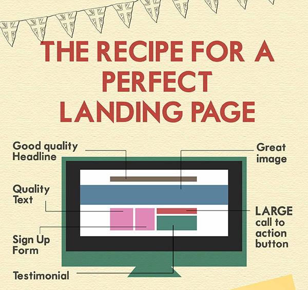 the-recipe-for-a-perfect-landing-page
